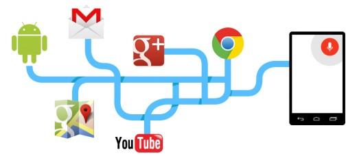 googlenow come funziona