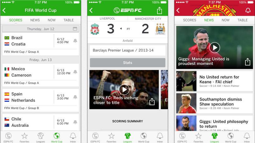 ESPN-FC-Soccer-World-Cup