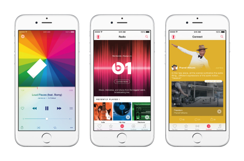 iPhone6-AppleMusic