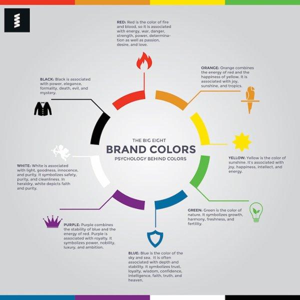 emotional-marketing-brand-color