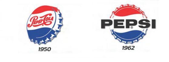 Loghi Pepsi dal 1950 al 1962
