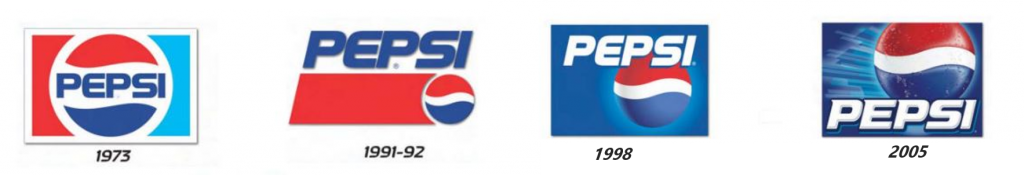 Loghi Pepsi dal 1973 al 2005