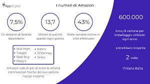 I numeri di Amazon